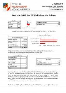 KurzjahresberichtFFVöcklabruck2019pic 212x300 - Bilanz der FFV 2019
